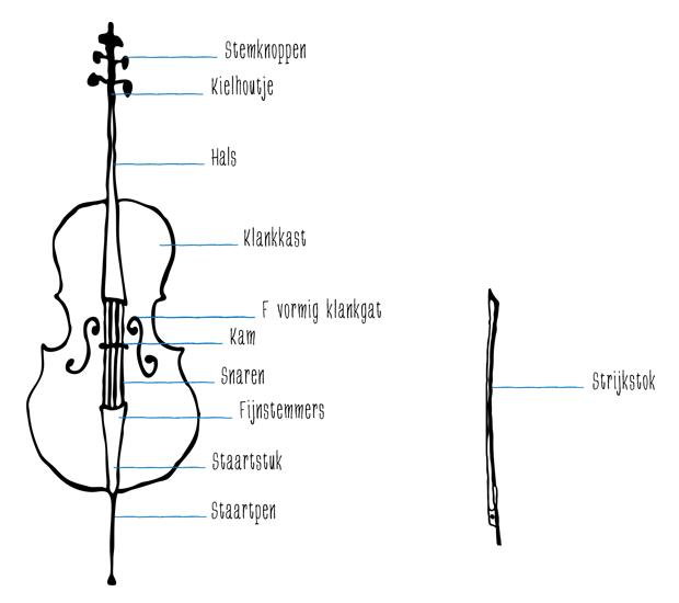 over_de_cello_final_web