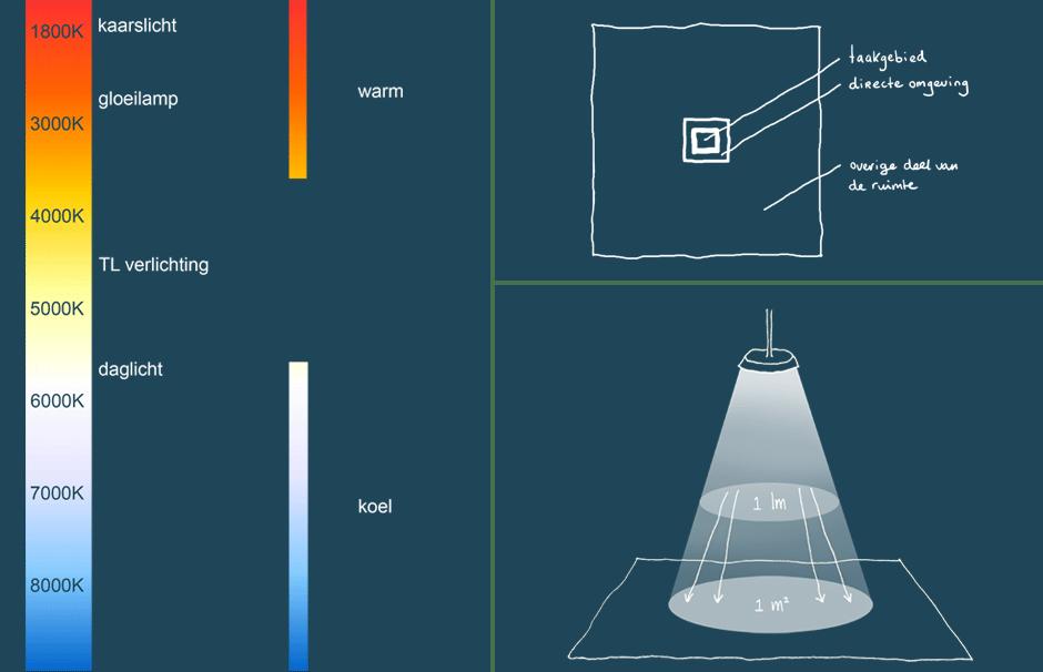 lichtwarmte_taakgebied_pix